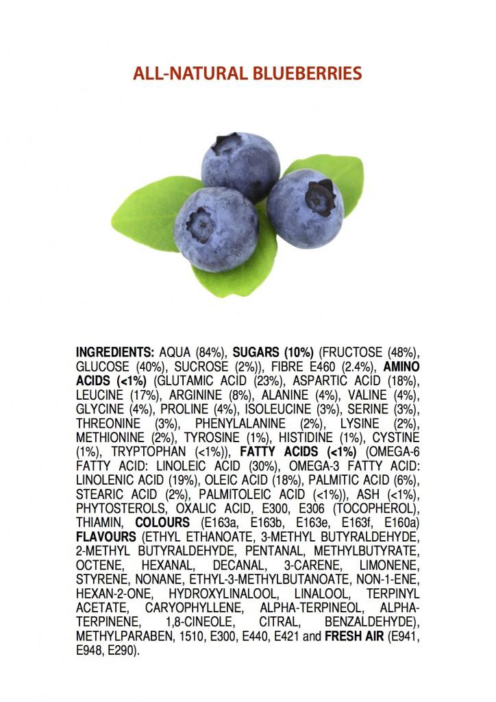 Ingredientenlijst van de blauwe bosbes. Afbeelding door James Monash (bron)